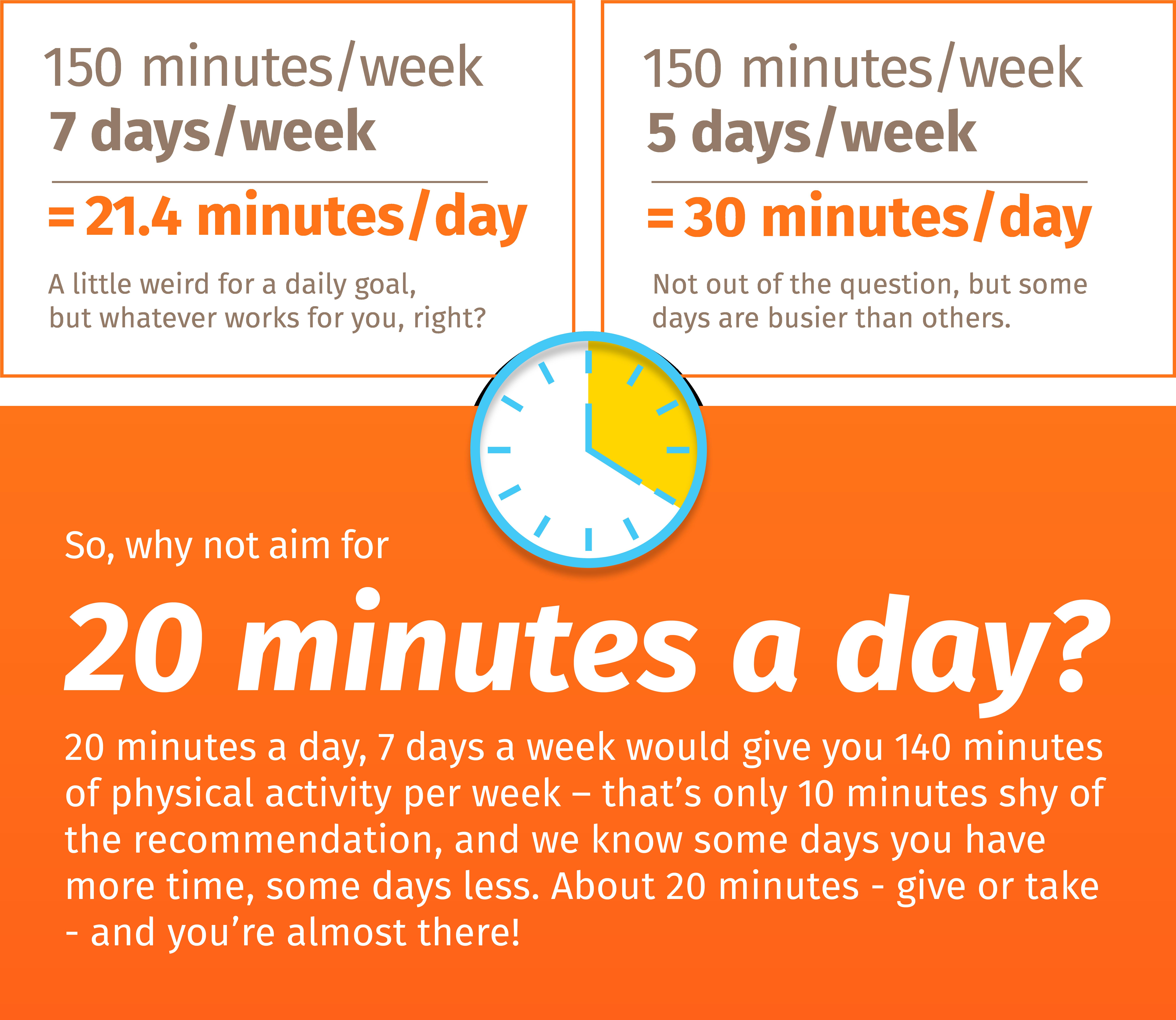 150_minutes_breakdown